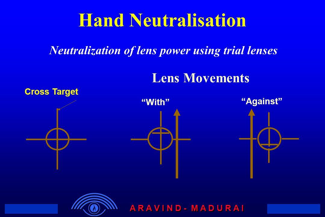 Neutralization of lens power using trial lenses