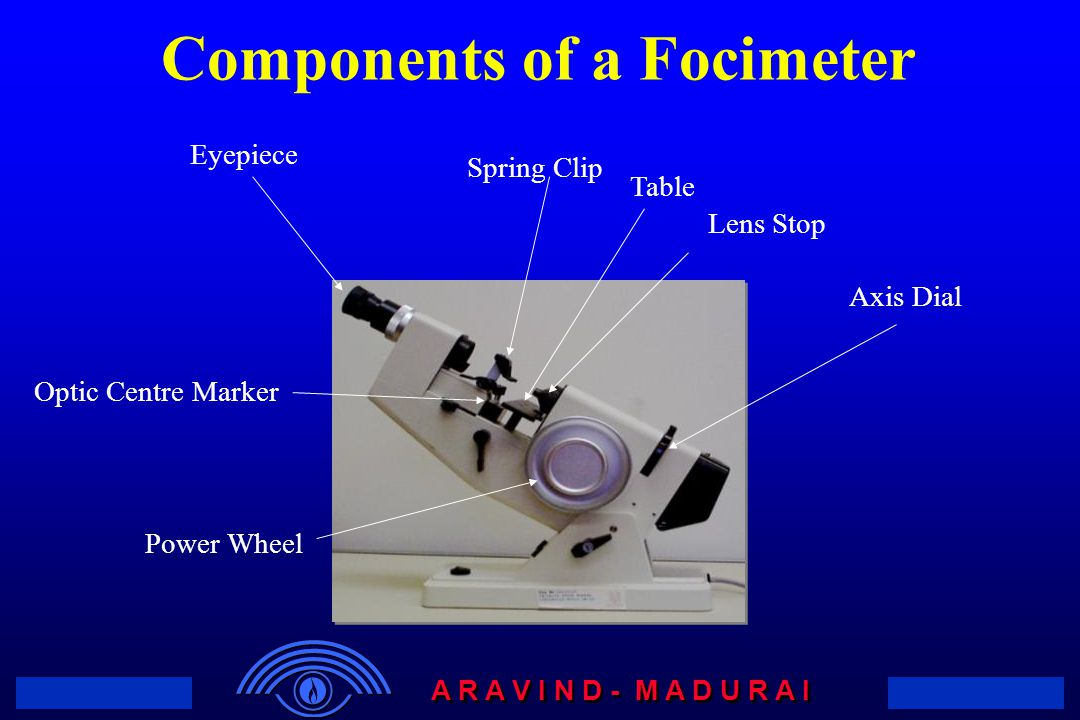 Components of a Focimeter