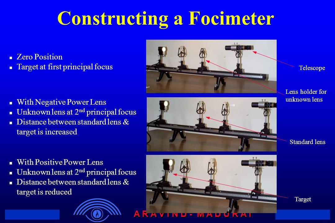 Constructing a Focimeter