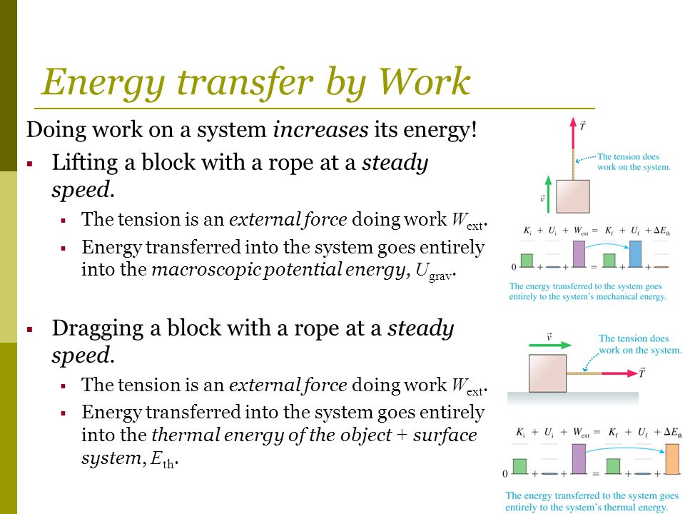 Energy transfer by Work