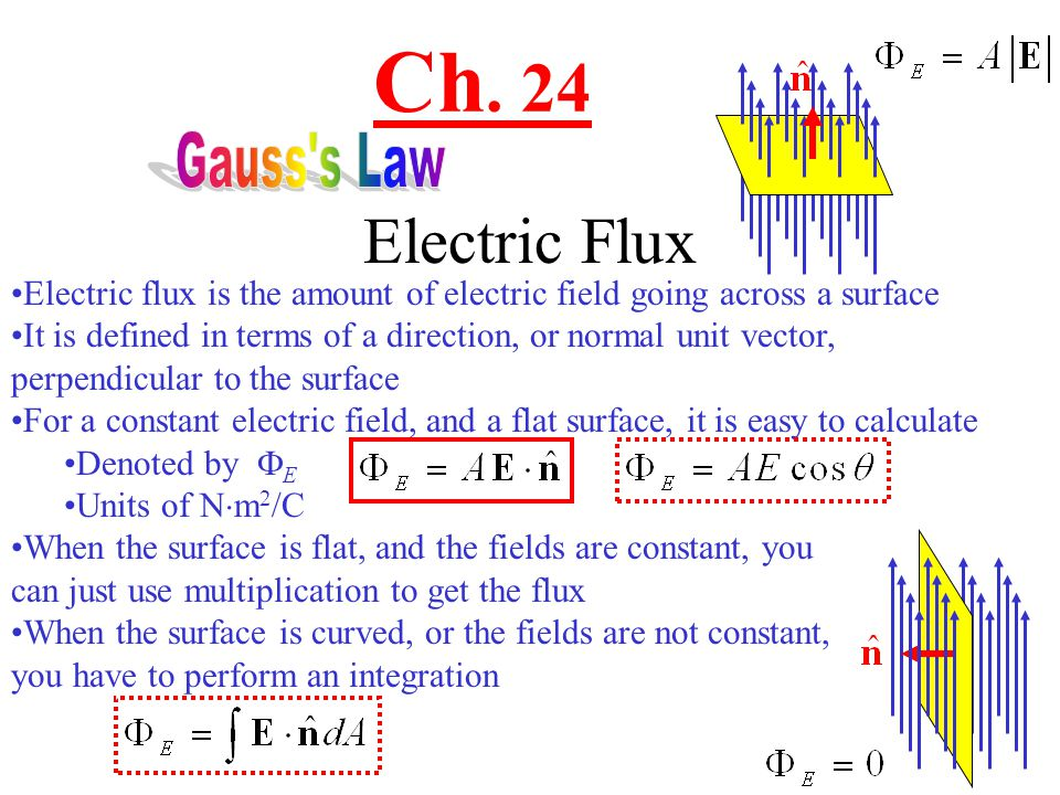 Ch. 24 Electric Flux Gauss s Law