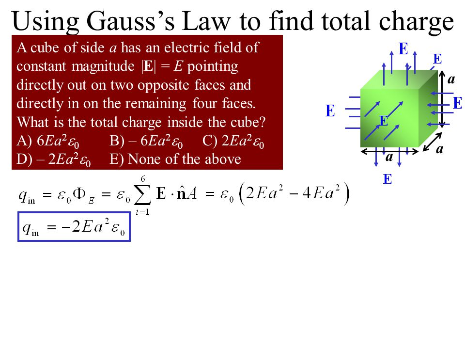 Using Gauss's Law to find total charge