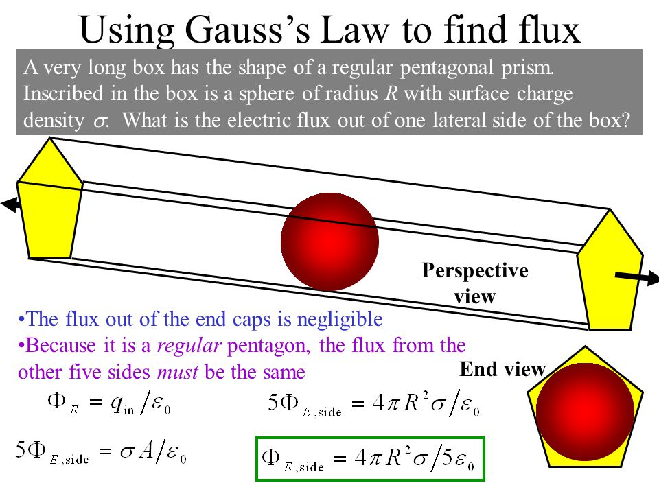 Using Gauss's Law to find flux