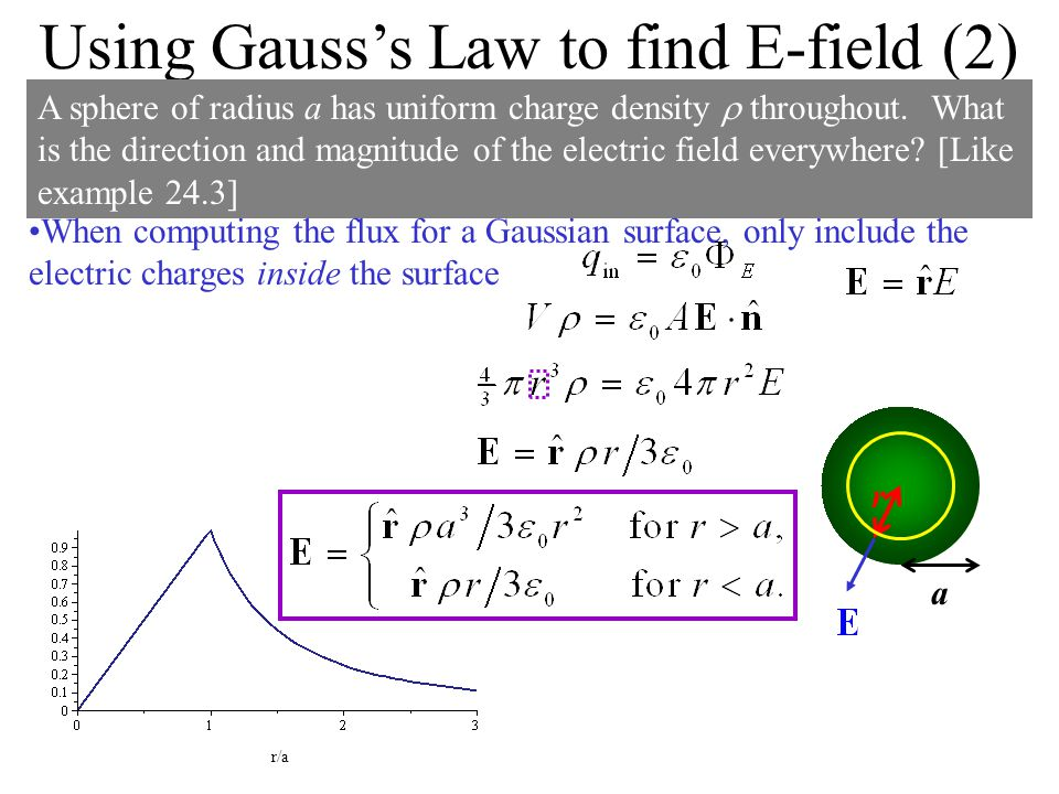 Using Gauss's Law to find E-field (2)