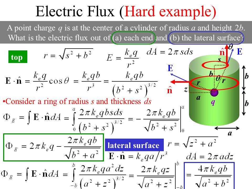 Electric Flux (Hard example)