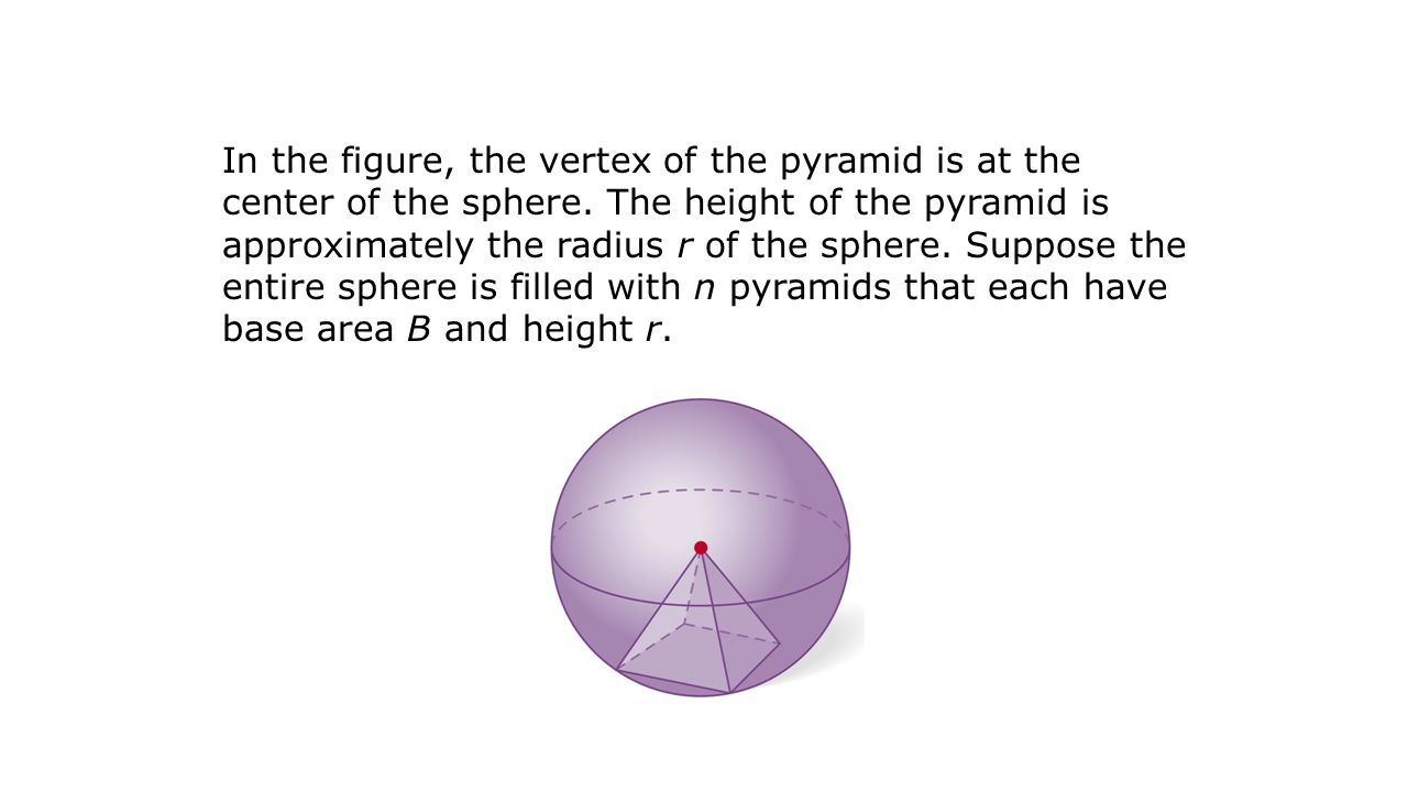 In the figure, the vertex of the pyramid is at the center of the sphere.
