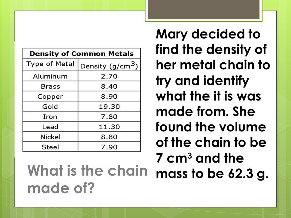 What is the chain made of