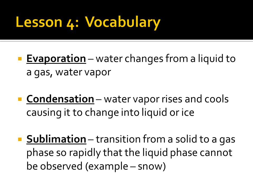 Lesson 4: Vocabulary Evaporation – water changes from a liquid to a gas, water vapor.