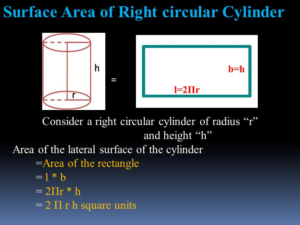 Consider a right circular cylinder of radius r