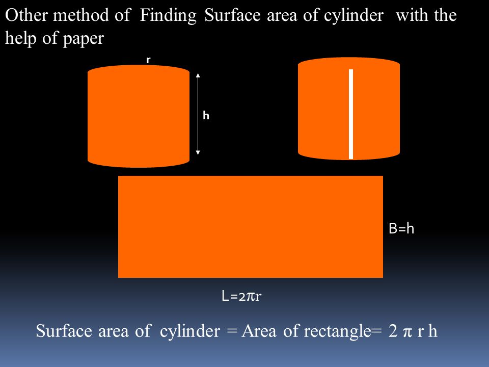 Surface area of cylinder = Area of rectangle= 2 π r h