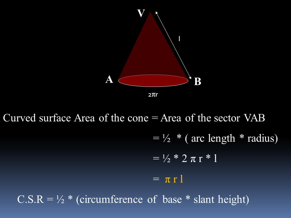 Curved surface Area of the cone = Area of the sector VAB