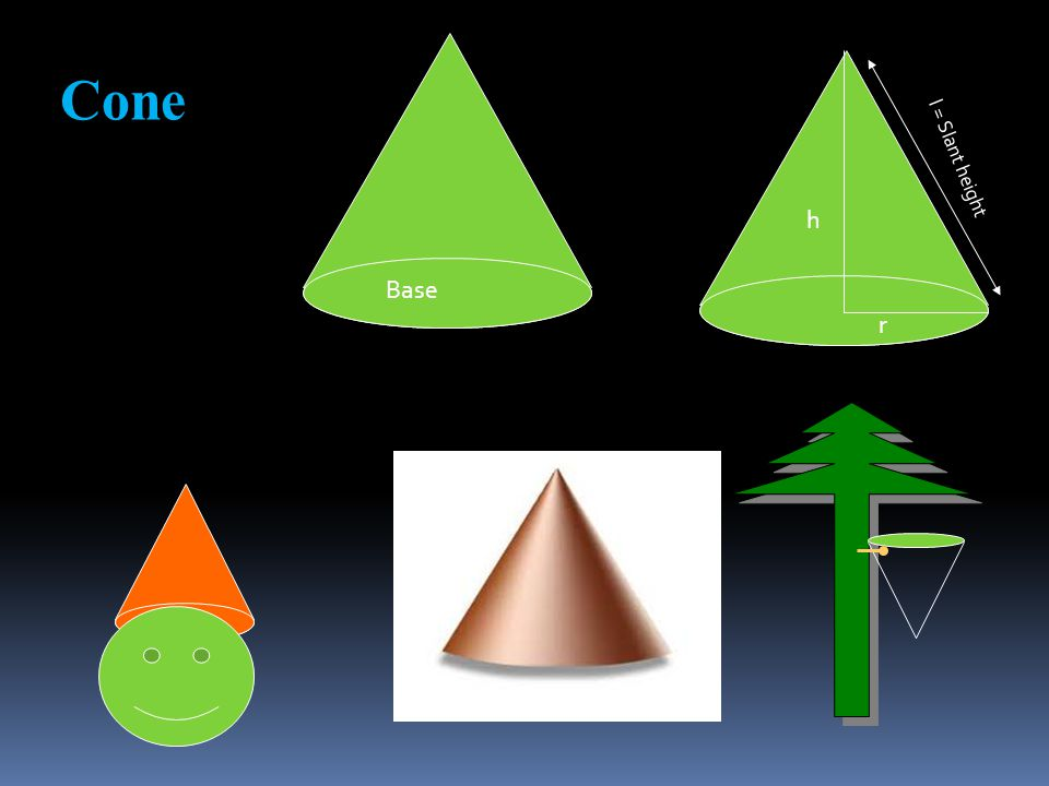 Base r h l = Slant height Cone