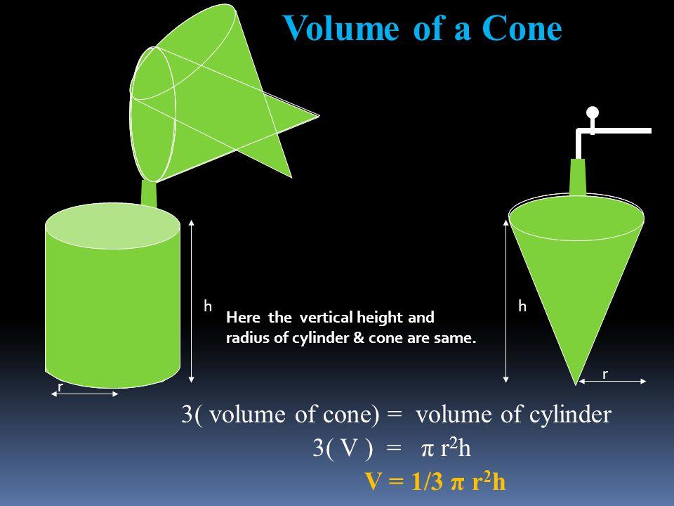 Volume of a Cone 3( volume of cone) = volume of cylinder