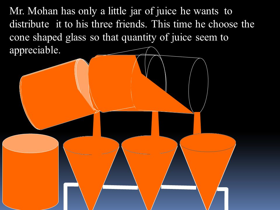Mr. Mohan has only a little jar of juice he wants to distribute it to his three friends.