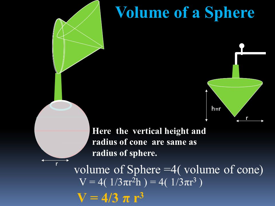 Volume of a Sphere V = 4/3 π r3 volume of Sphere =4( volume of cone)