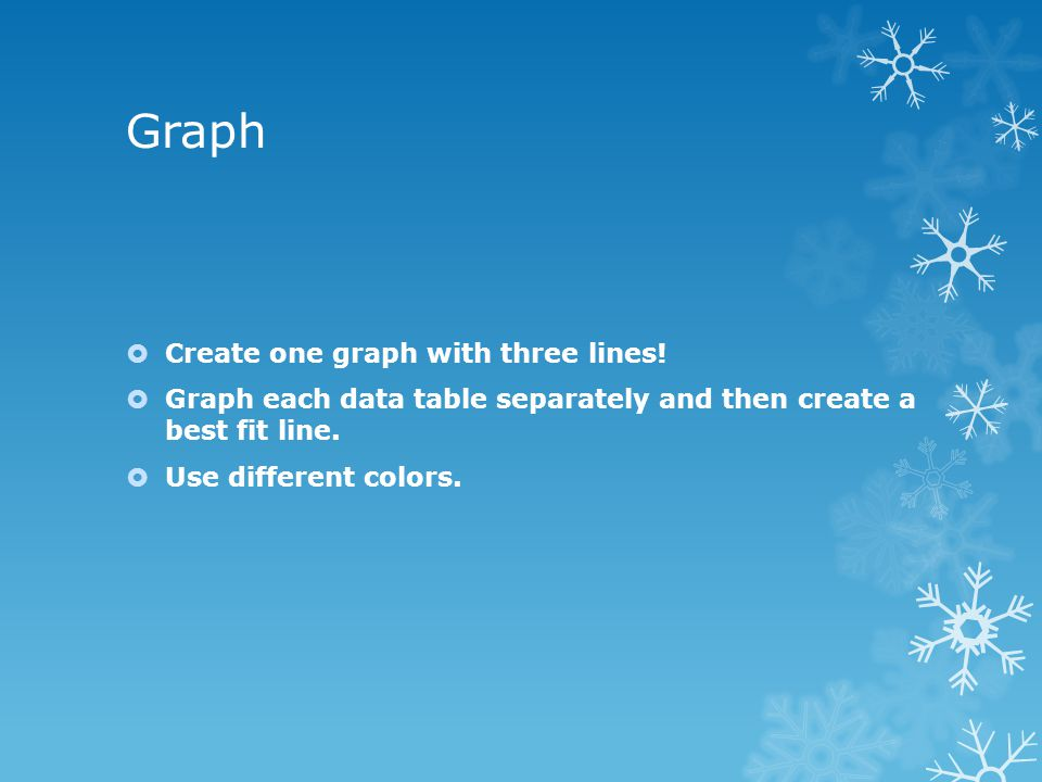 Graph Create one graph with three lines!