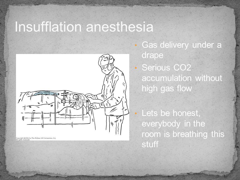 Insufflation anesthesia