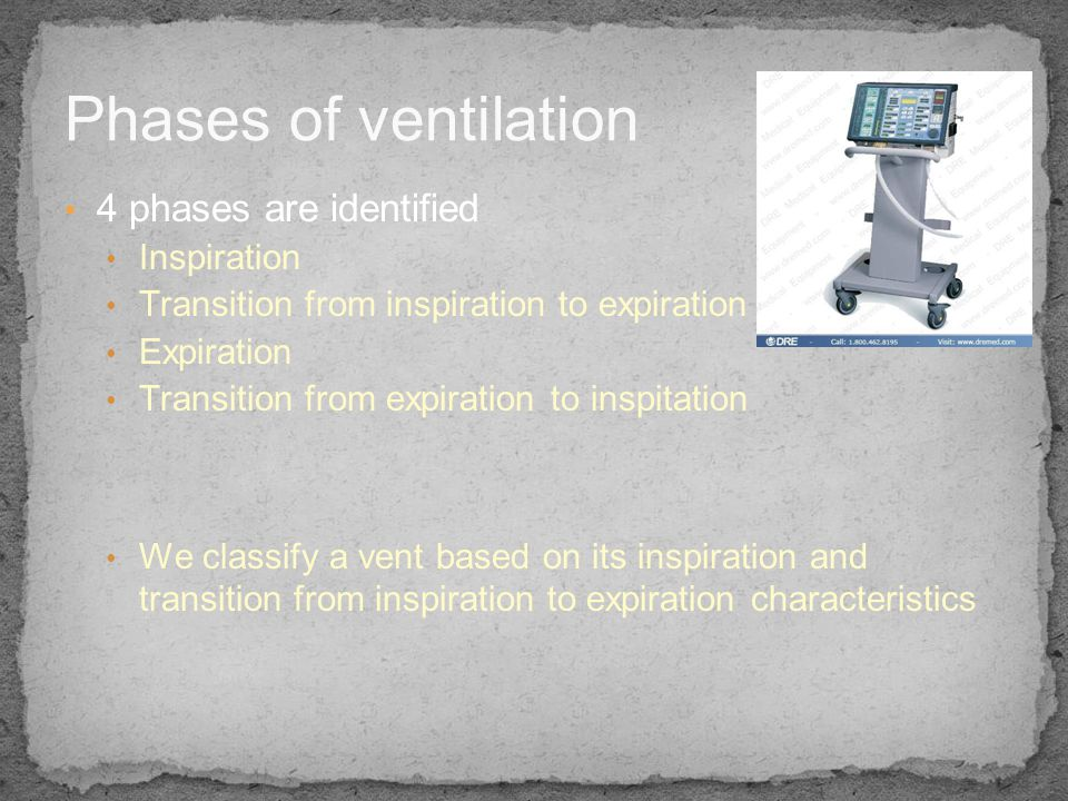 Phases of ventilation 4 phases are identified Inspiration