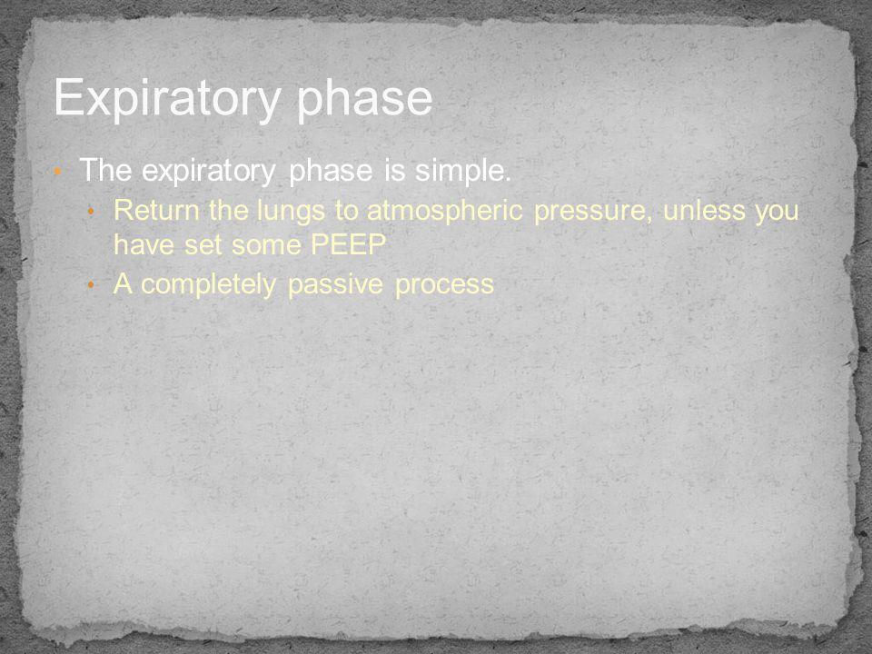 Expiratory phase The expiratory phase is simple.