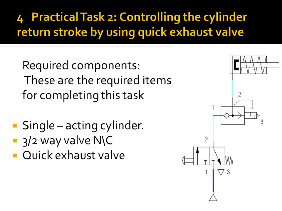 4 Practical Task 2: Controlling the cylinder return stroke by using quick exhaust valve
