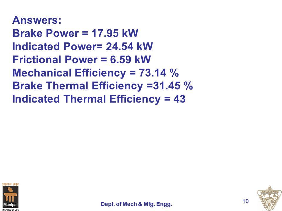 Mechanical Efficiency = 73.14 % Brake Thermal Efficiency =31.45 %