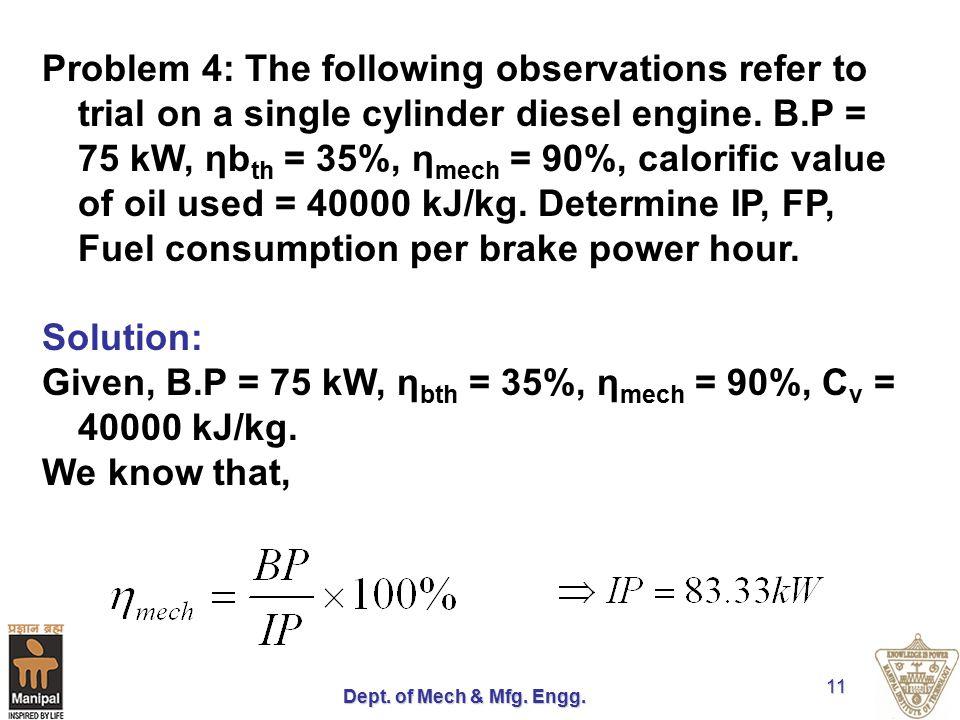 Given, B.P = 75 kW, ηbth = 35%, ηmech = 90%, Cv = 40000 kJ/kg.
