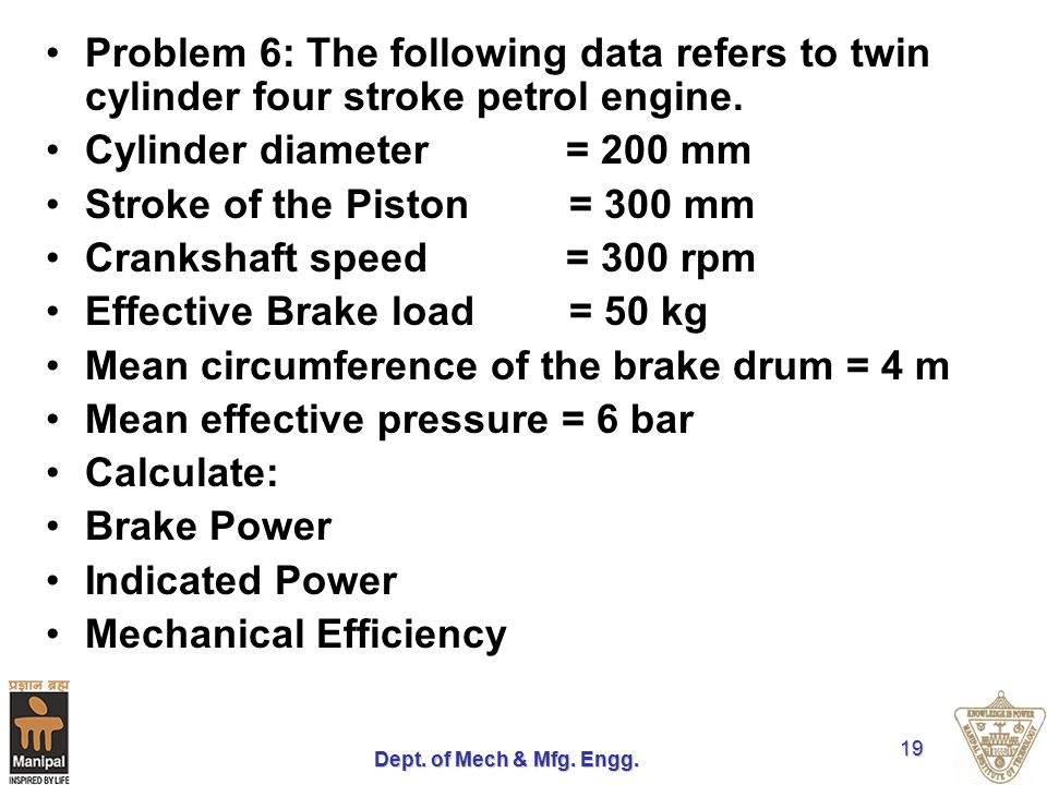 Stroke of the Piston = 300 mm Crankshaft speed = 300 rpm