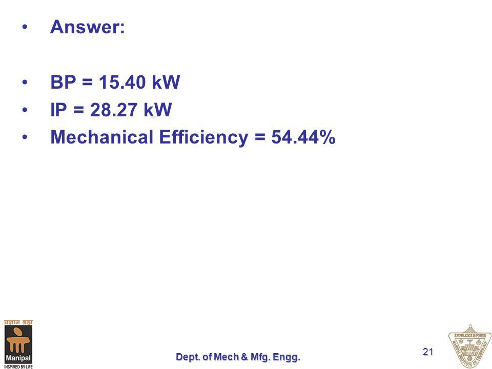 Mechanical Efficiency = 54.44%