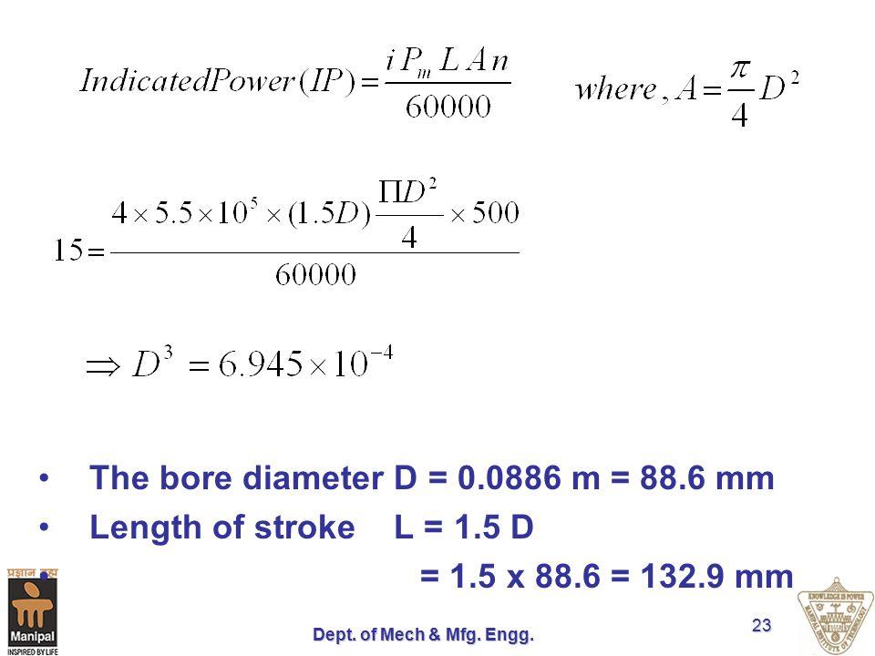 The bore diameter D = 0.0886 m = 88.6 mm Length of stroke L = 1.5 D