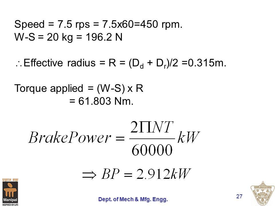 Effective radius = R = (Dd + Dr)/2 =0.315m.