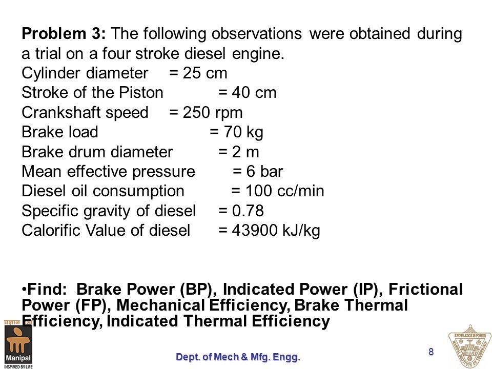 Stroke of the Piston = 40 cm Crankshaft speed = 250 rpm