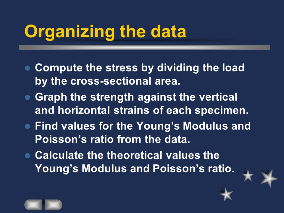 Organizing the data Compute the stress by dividing the load by the cross-sectional area.