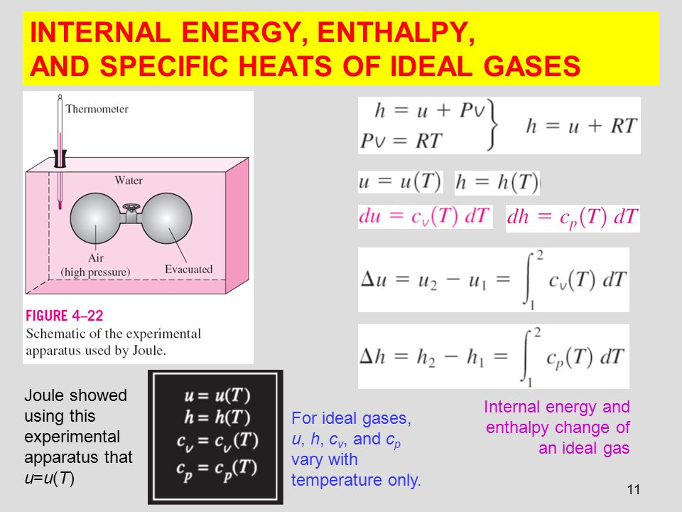 INTERNAL ENERGY, ENTHALPY, AND SPECIFIC HEATS OF IDEAL GASES