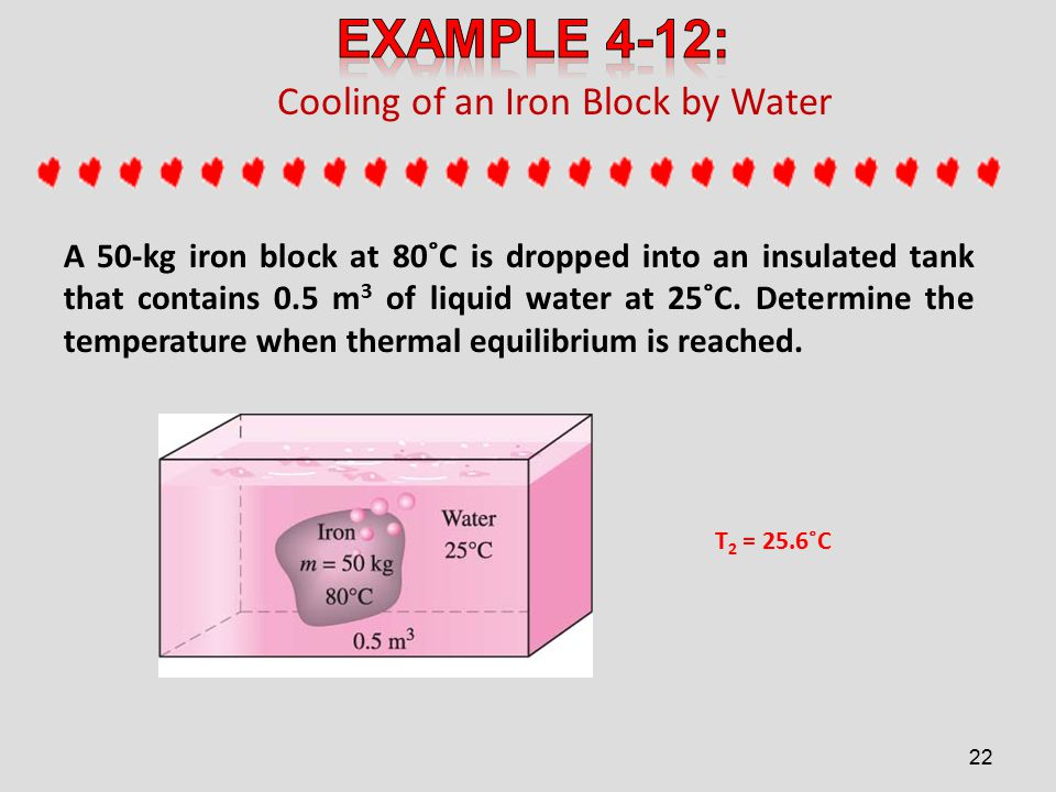 Cooling of an Iron Block by Water