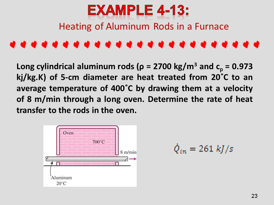 Heating of Aluminum Rods in a Furnace