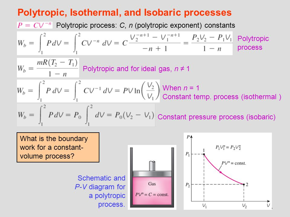 Polytropic, Isothermal, and Isobaric processes