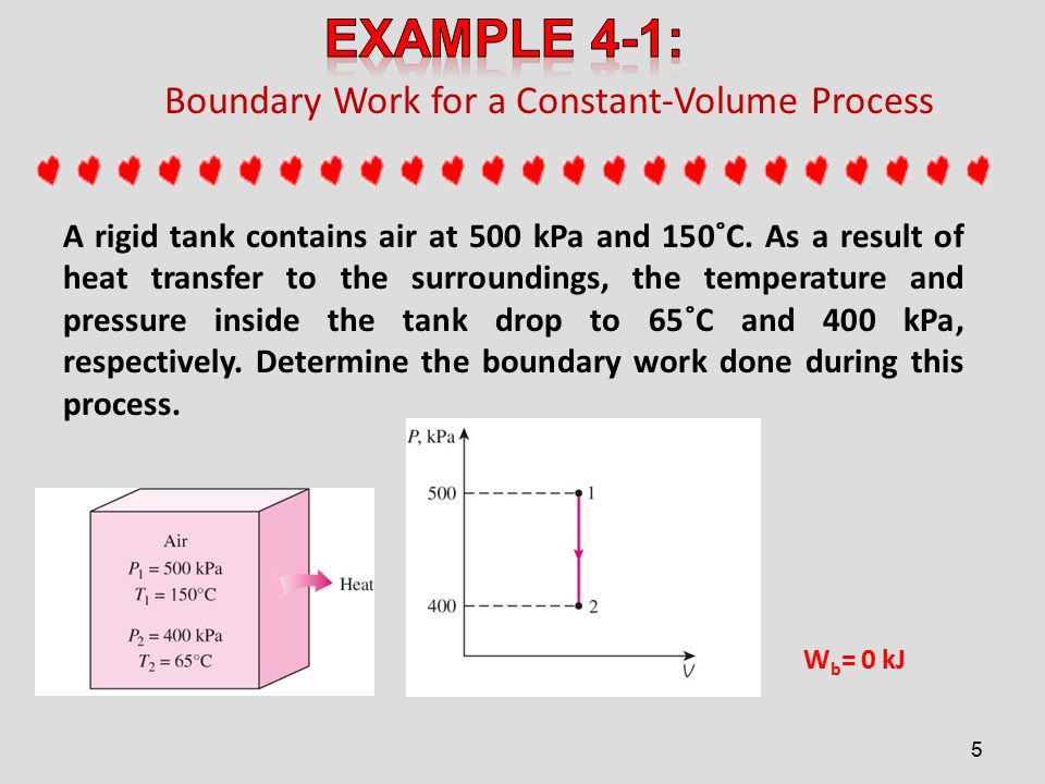 Boundary Work for a Constant-Volume Process