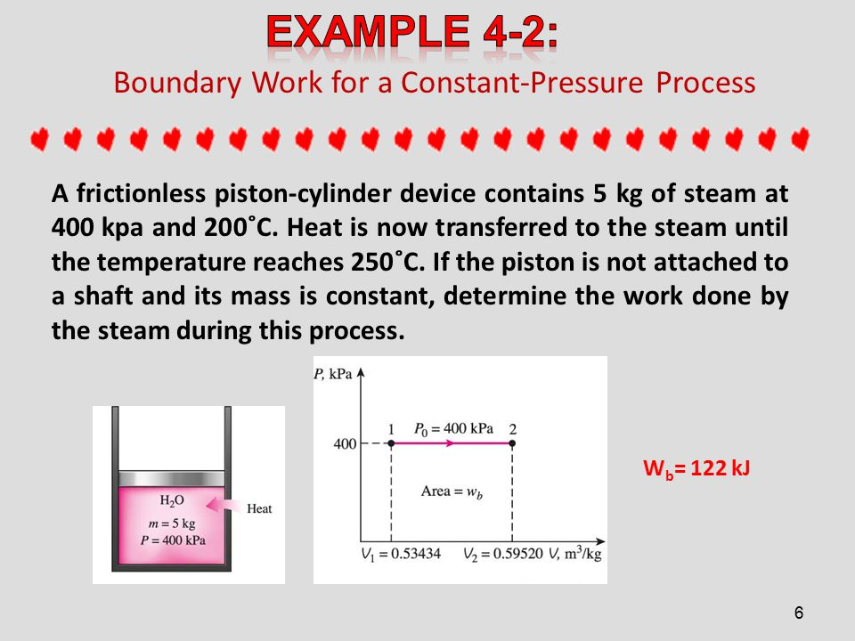 Boundary Work for a Constant-Pressure Process