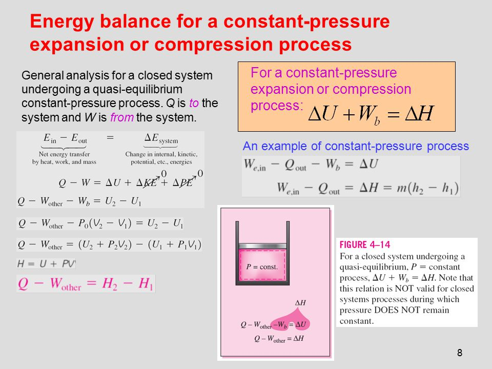Energy balance for a constant-pressure expansion or compression process