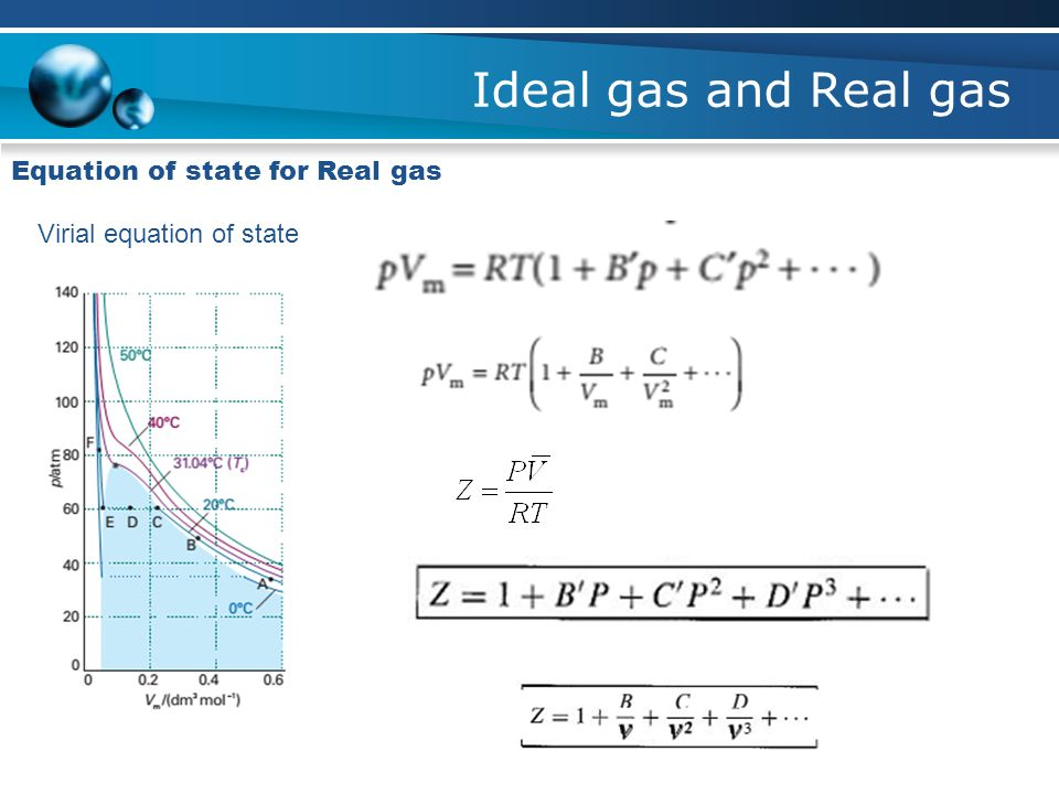 Ideal gas and Real gas Equation of state for Real gas