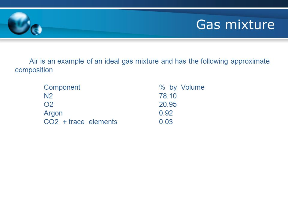 Gas mixture Air is an example of an ideal gas mixture and has the following approximate composition.