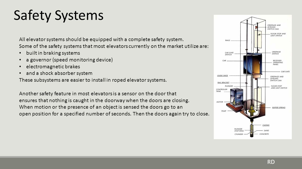 Safety Systems All elevator systems should be equipped with a complete safety system.