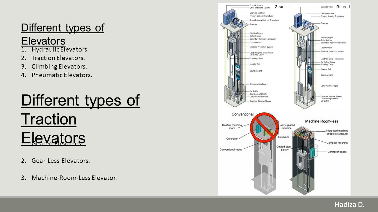 Different types of Traction Elevators