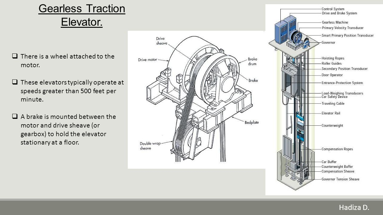 Gearless Traction Elevator.