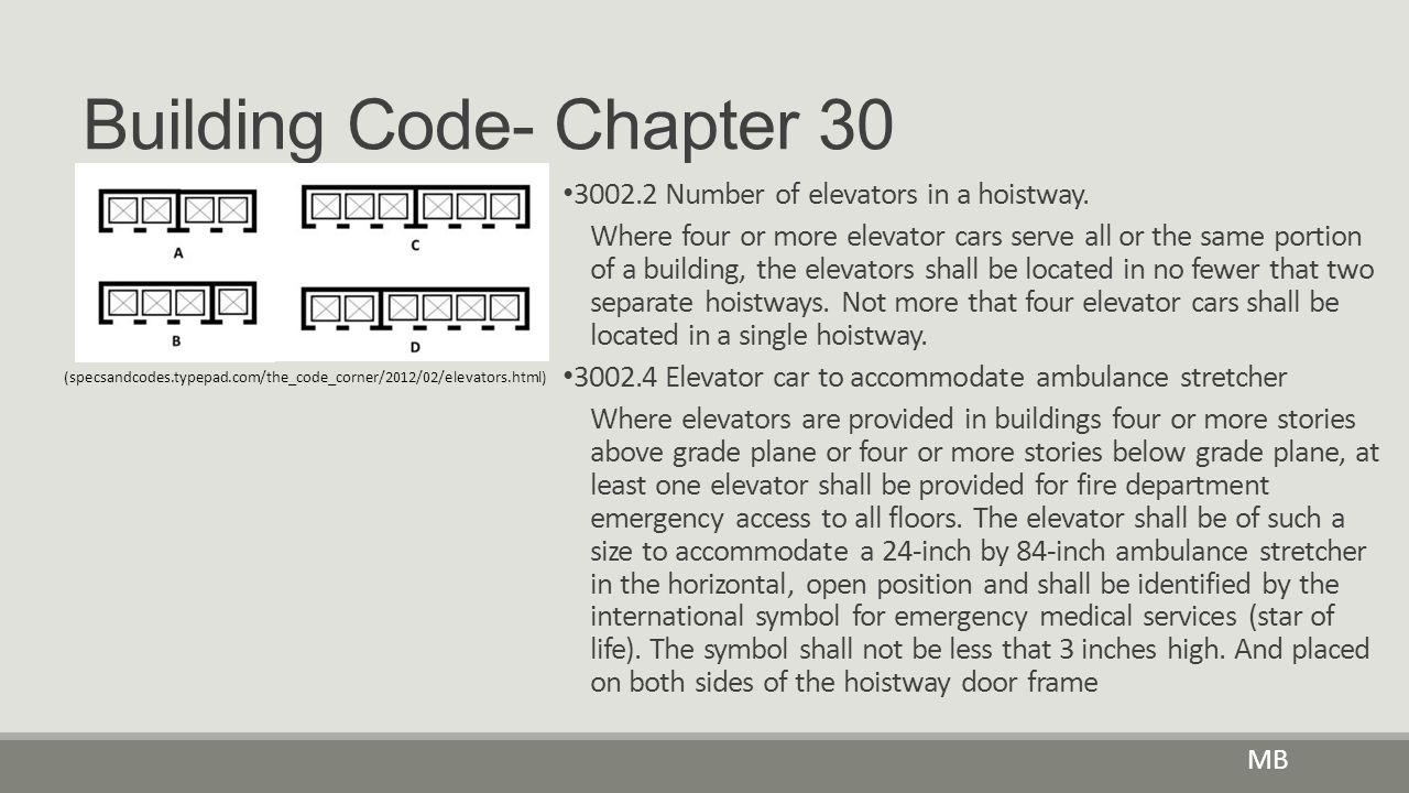 Building Code- Chapter 30