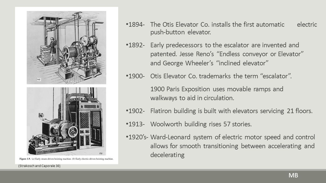 1900- Otis Elevator Co. trademarks the term escalator .