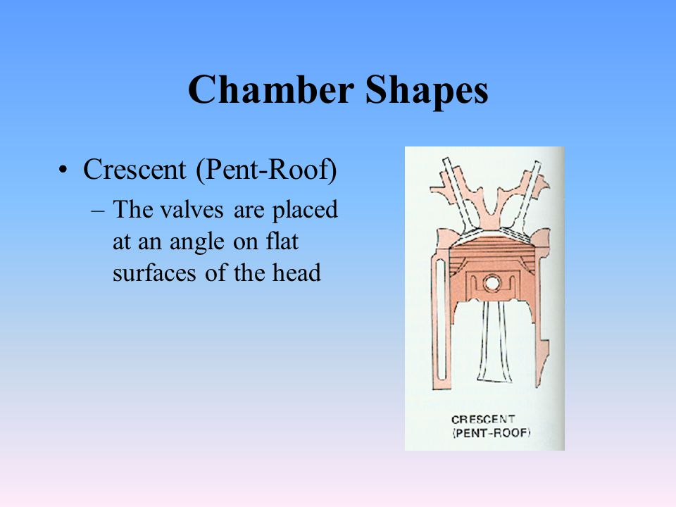 Chamber Shapes Crescent (Pent-Roof)