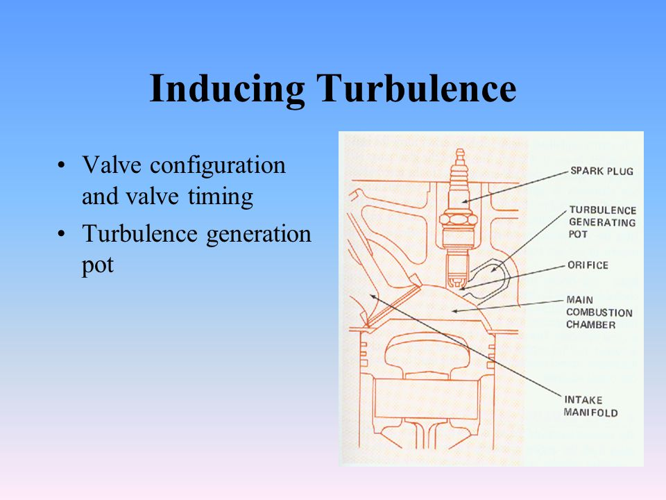 Inducing Turbulence Valve configuration and valve timing