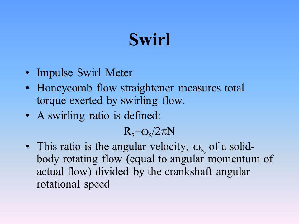 Swirl Impulse Swirl Meter