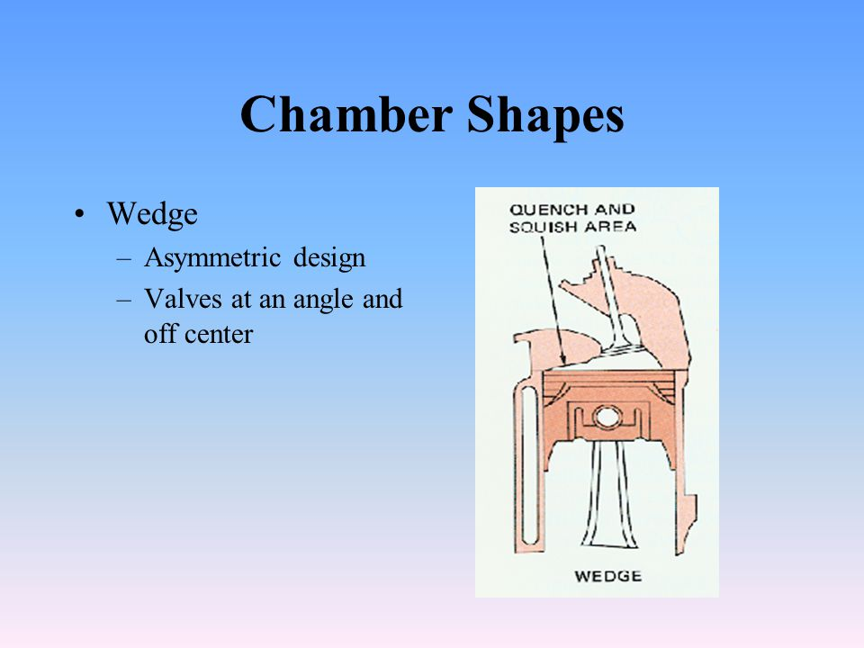 Chamber Shapes Wedge Asymmetric design